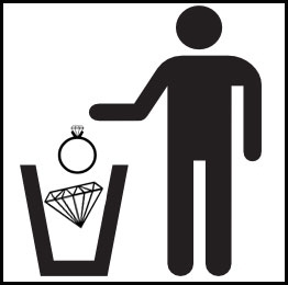 Jewelry-trash